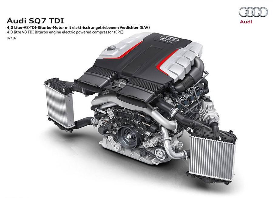 Фото дизельного двигателя TDI