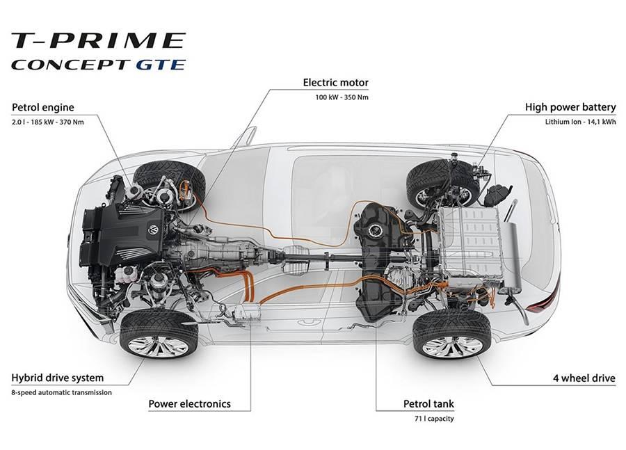 Фото техники Volkswagen T-Prime GTE Concept 2016-2017