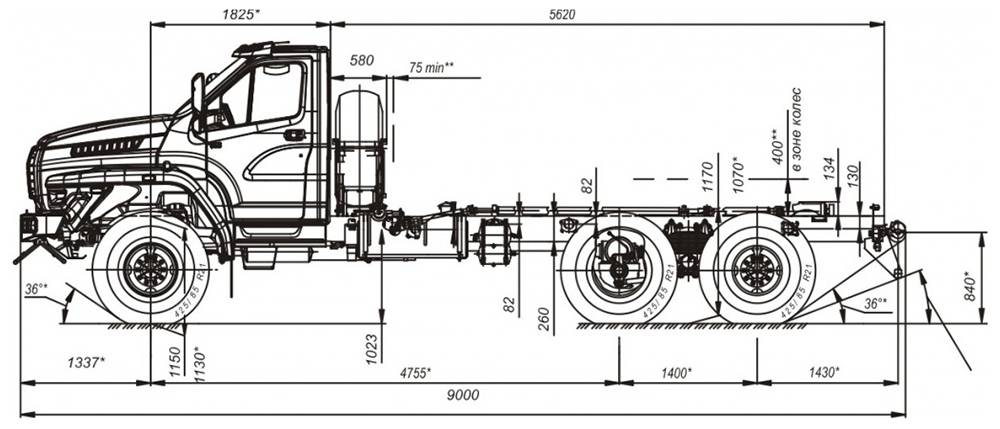 Размеры Урал-NEXT 6×6