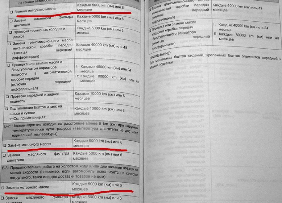 информация о замене моторного масла из сервисной книжки