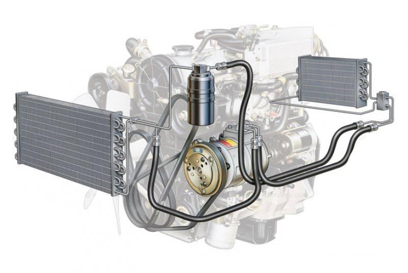 Устройство системы охлаждения автомобильного двигателя