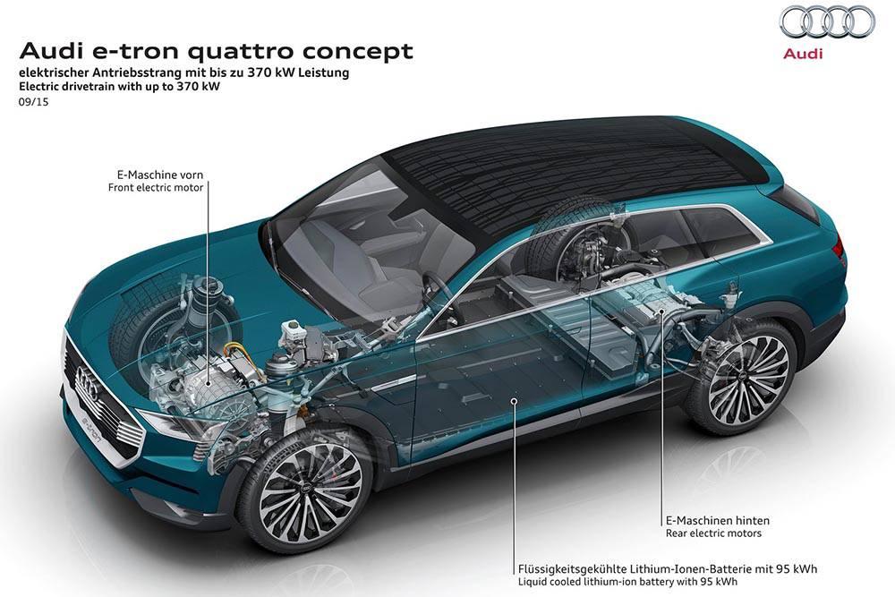 Техническая начинка Audi e-tron quattro concept