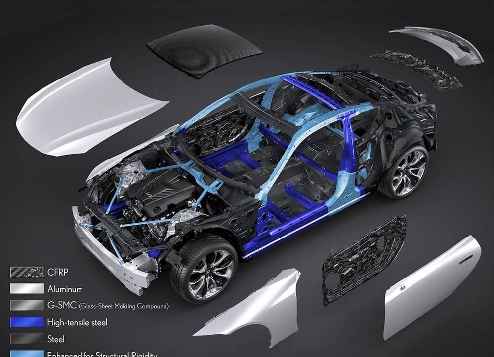 Фото структуры кузова Lexus LC 500 2016-2017 года