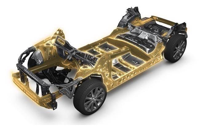 Фото модульная платформа Subaru Global Platform