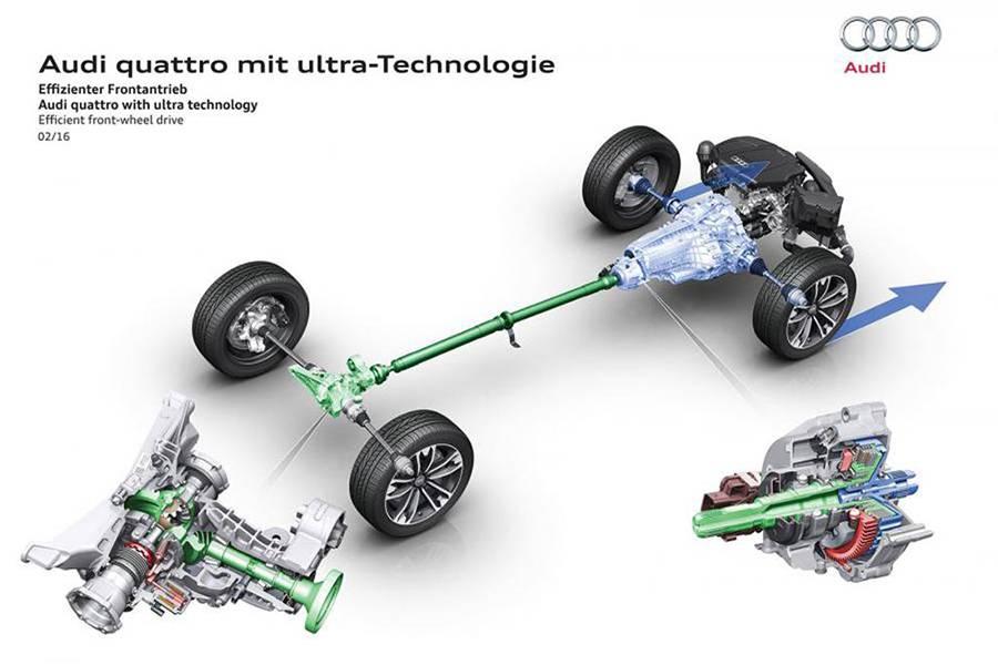 Принцип работы системы полного привода quattro ultra