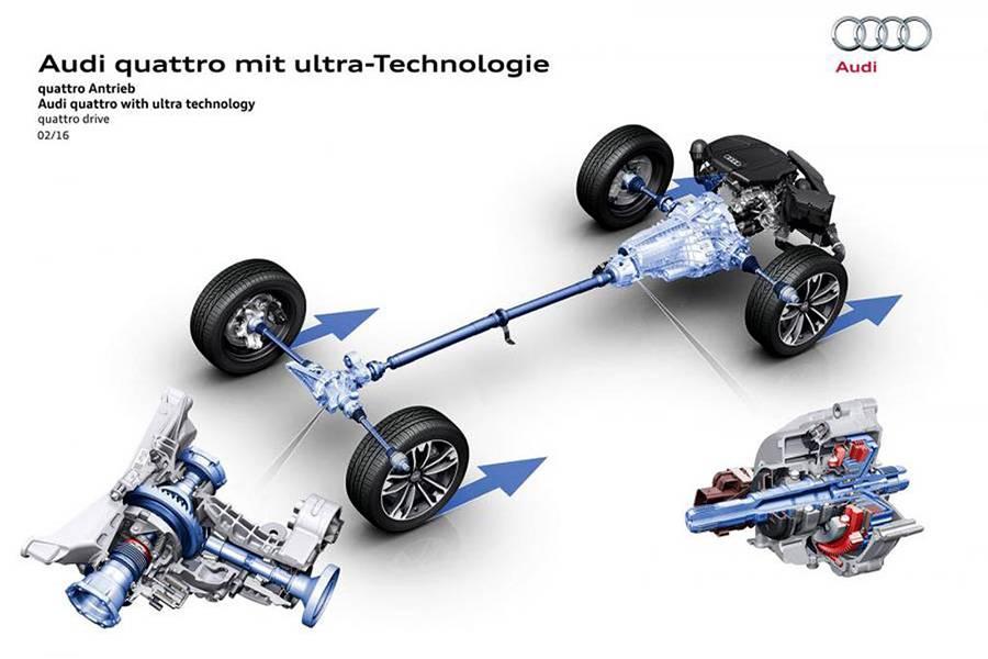 Полный привод quattro ultra от Ауди