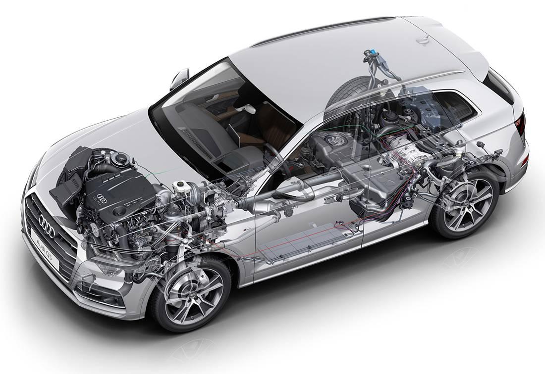 расположение основных узлов и агрегатов Audi Q5 2017-2018 года