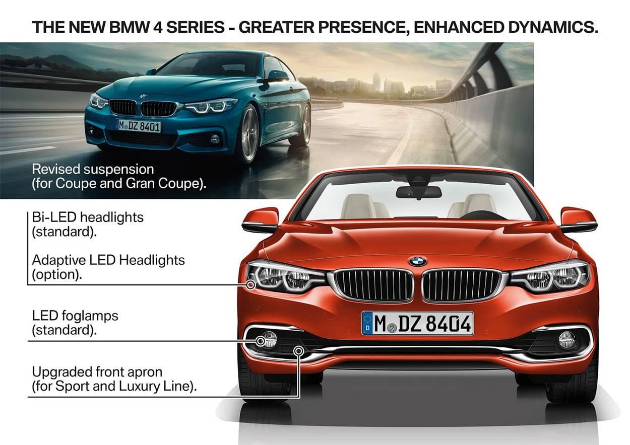 фото BMW 4-Series  2017-2018 года (новые детали кузова)