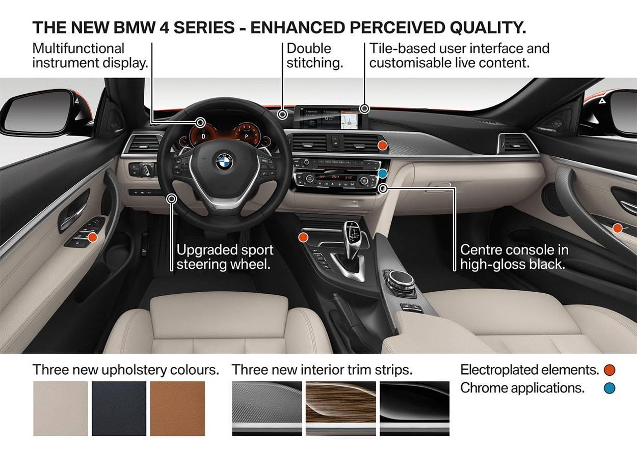 фото BMW 4-Series  2017-2018 года (новые элементы салона)