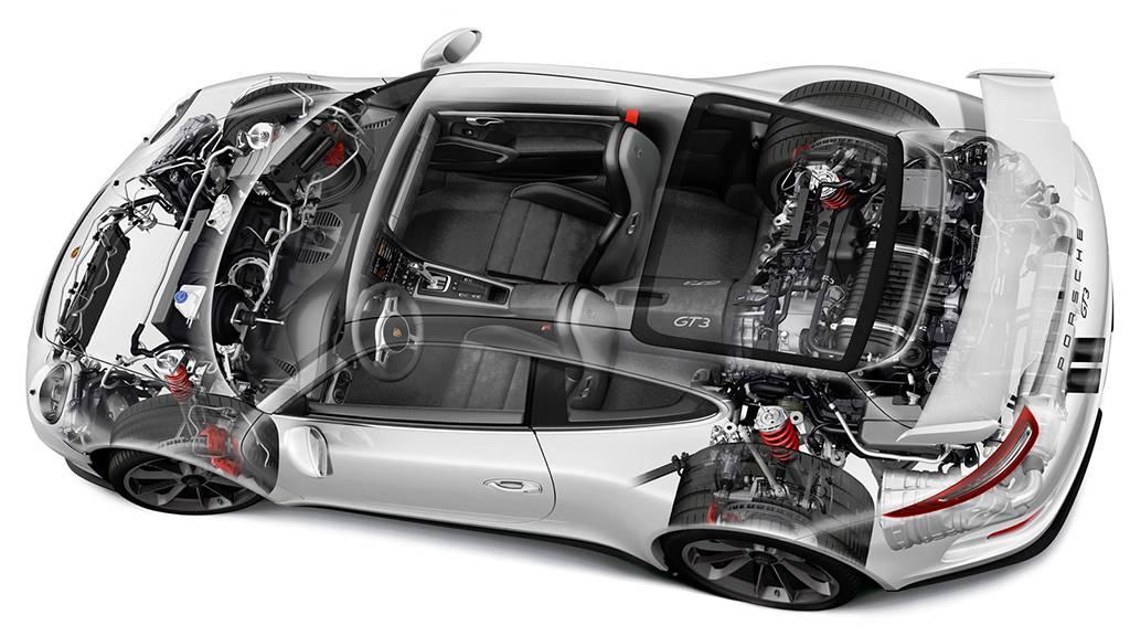 размещение основных узлов и агрегатов Porsche 911 GT3 2017-2018 года